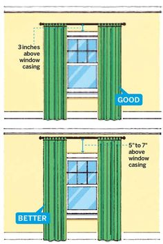 Curtain Height Graphic