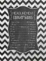 Measurement Conversion printable